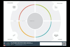 Platform Architecture Canvas
