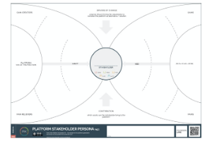 Stakeholder Persona Canvas