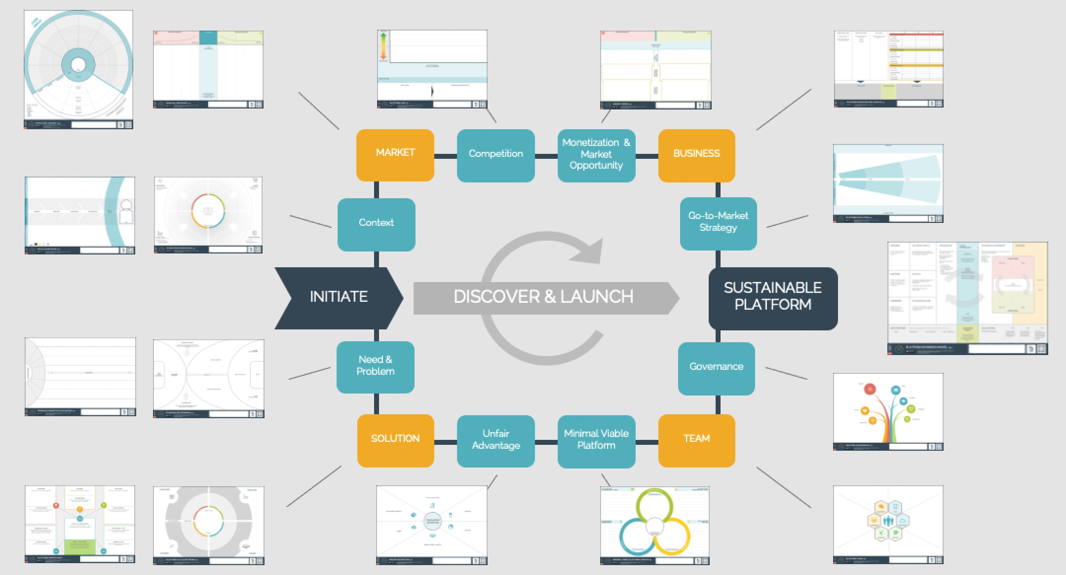 tools to build a platform